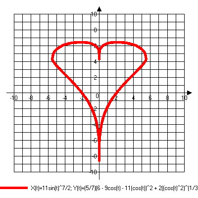 love.jpg (400x400, 47Kb)