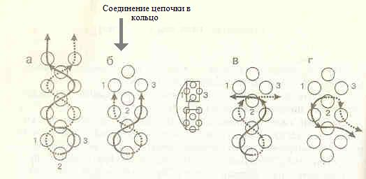 Узоры из бисера.  Тут спрашивали схемы по бисероплетению.  Выставлю кучу простых, и понятных идей для феничек...