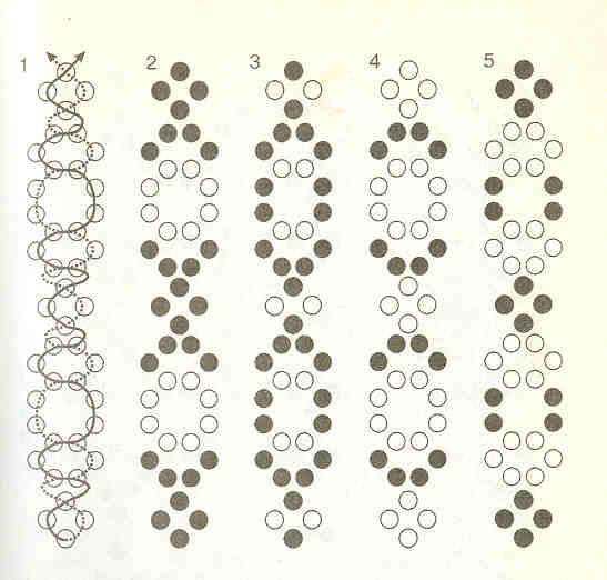 Узоры из бисера.  Тут спрашивали схемы по бисероплетению.  Выставлю кучу простых, и понятных.