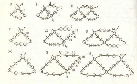 Схемы ажурного плетения.