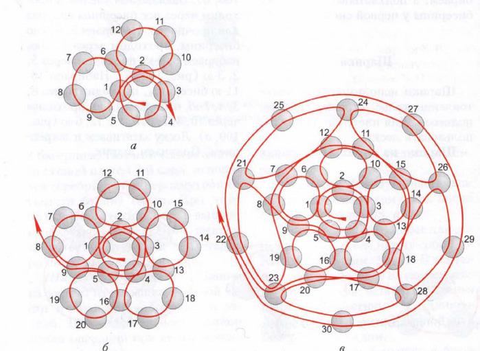 Плести шарики из бисера схемы