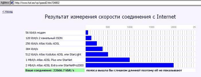 speed.jpg (700x270, 34Kb)